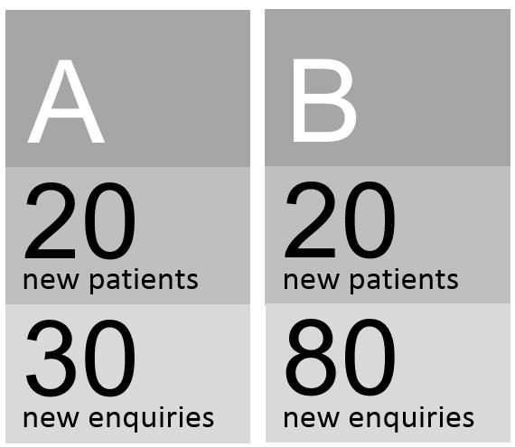 new_patient_enquiries